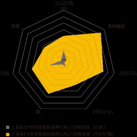 info-4-chart